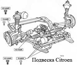 подвеска автомобиля ситроен ксантия